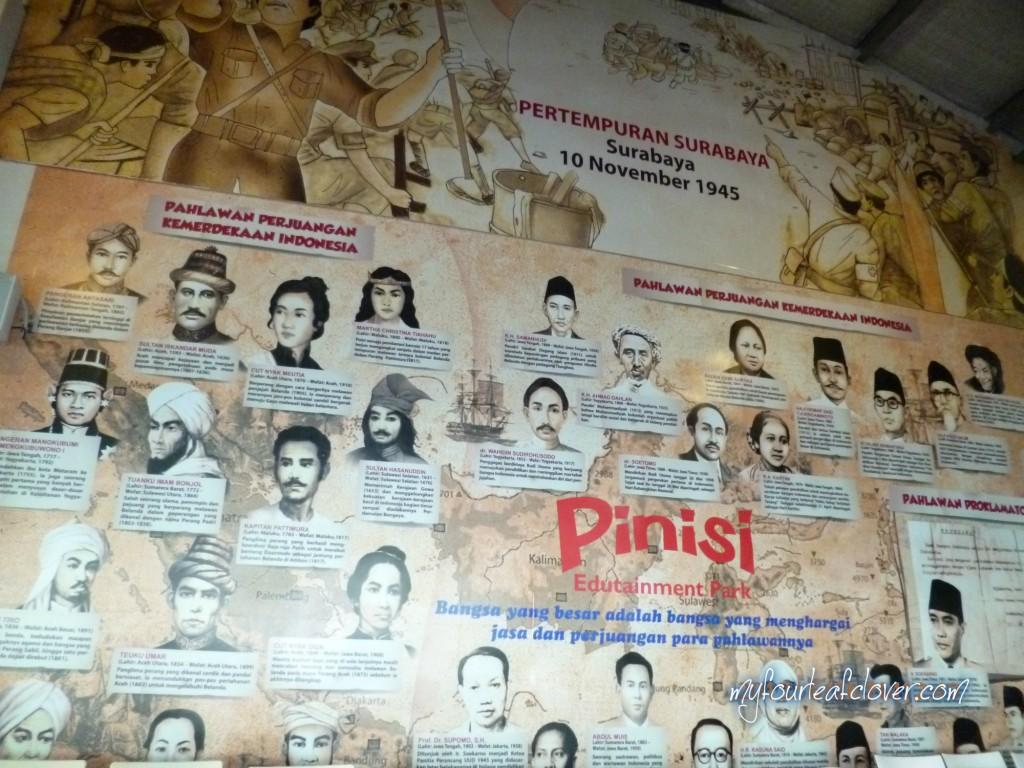 Gambar-gambar Pahlawan Nasional Indonesia